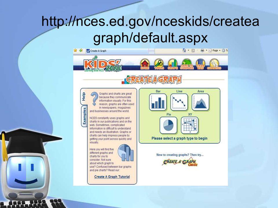 http://nces.ed.gov/nceskids/createa graph/default.aspx