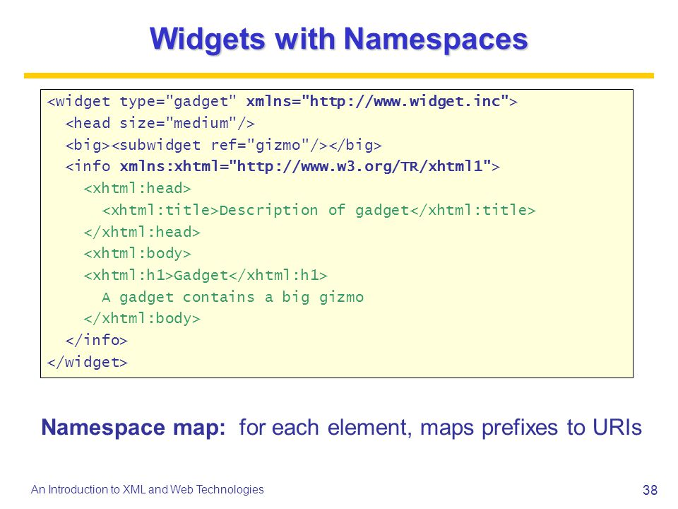38 An Introduction to XML and Web Technologies Widgets with Namespaces Namespace map: for each element, maps prefixes to URIs Description of gadget Ga