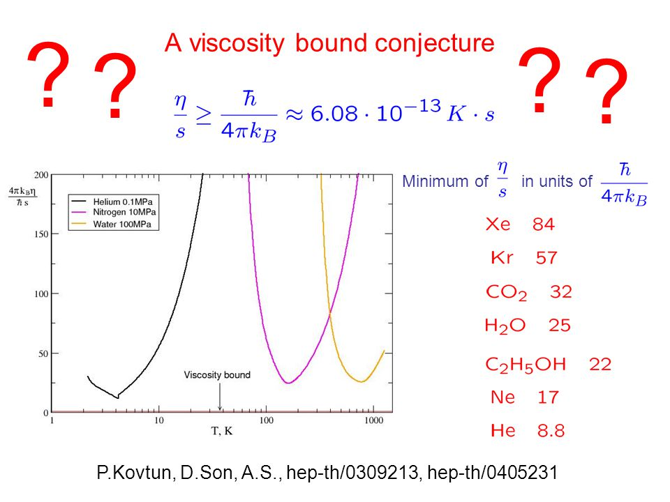 A viscosity bound conjecture P.Kovtun, D.Son, A.S., hep-th/0309213, hep-th/0405231 Minimum of in units of ? ? ? ?