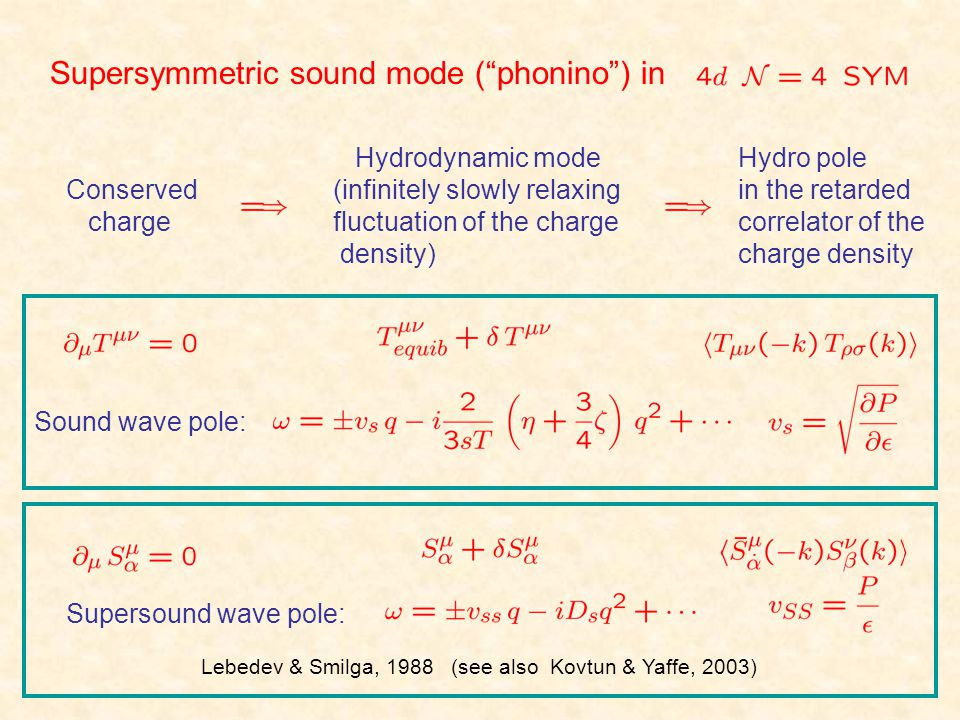 Supersymmetric sound mode (phonino) in Conserved charge Hydrodynamic mode (infinitely slowly relaxing fluctuation of the charge density) Hydro pole in