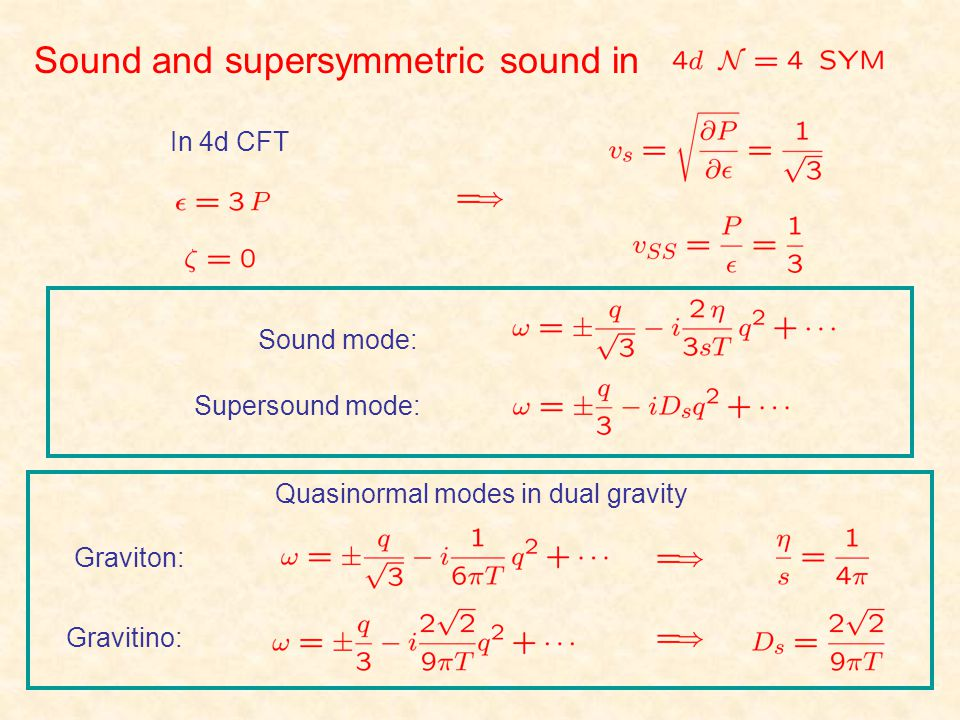 Sound and supersymmetric sound in Sound mode: Supersound mode: In 4d CFT Quasinormal modes in dual gravity Graviton: Gravitino: