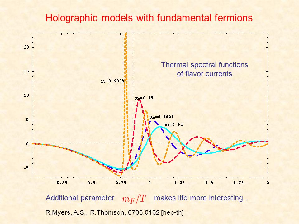 Holographic models with fundamental fermions Additional parameter makes life more interesting… Thermal spectral functions of flavor currents R.Myers,