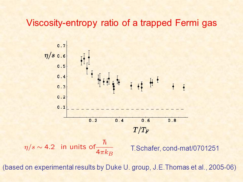 Viscosity-entropy ratio of a trapped Fermi gas T.Schafer, cond-mat/0701251 (based on experimental results by Duke U. group, J.E.Thomas et al., 2005-06