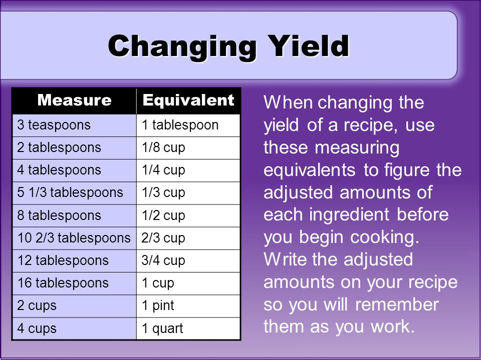 Changing Yield When changing the yield of a recipe, use these measuring equivalents to figure the adjusted amounts of each ingredient before you begin
