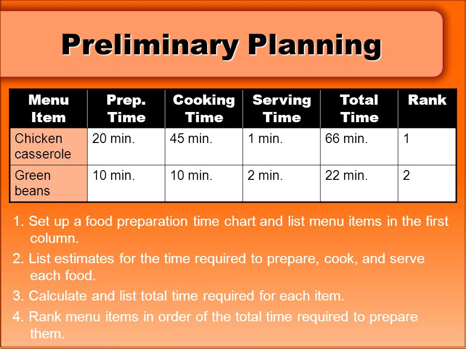 Preliminary Planning 1. Set up a food preparation time chart and list menu items in the first column. 2. List estimates for the time required to prepa