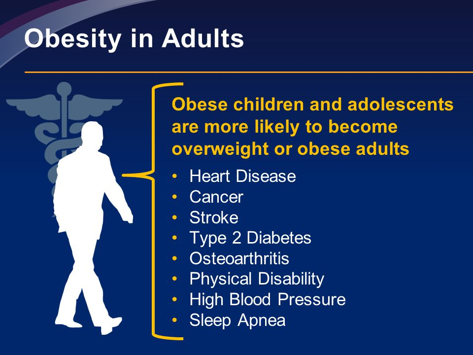 Obese children and adolescents are more likely to become overweight or obese adults Heart Disease Cancer Stroke Type 2 Diabetes Osteoarthritis Physical Disability High Blood Pressure Sleep Apnea