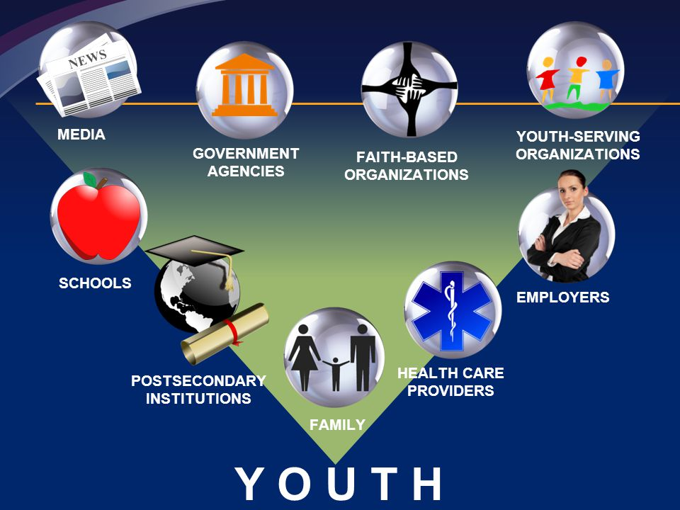 MEDIA GOVERNMENT AGENCIES SCHOOLS FAITH-BASED ORGANIZATIONS HEALTH CARE PROVIDERS POSTSECONDARY INSTITUTIONS FAMILY EMPLOYERS YOUTH-SERVING ORGANIZATIONS Y O U T H