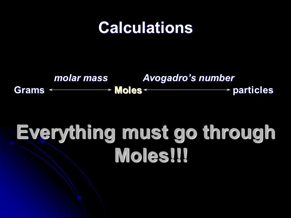 Practice Calculate the Molar Mass of calcium phosphate Calculate the Molar Mass of calcium phosphate Formula = Formula = Masses elements: Masses elements: Ca: 3 Cas X 40.1 = Ca: 3 Cas X 40.1 = P: 2 Ps X 31.0 = P: 2 Ps X 31.0 = O: 8 Os X 16.0 = O: 8 Os X 16.0 = Molar Mass = Molar Mass = Ca 3 (PO 4 ) 2 120.3 g 62.0 g 128.0 g 120.3g + 62.0g +128.0g310.3 g/mol