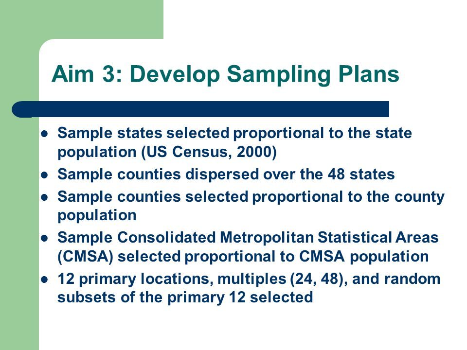 Aim 3: Develop Sampling Plans Sample states selected proportional to the state population (US Census, 2000) Sample counties dispersed over the 48 stat