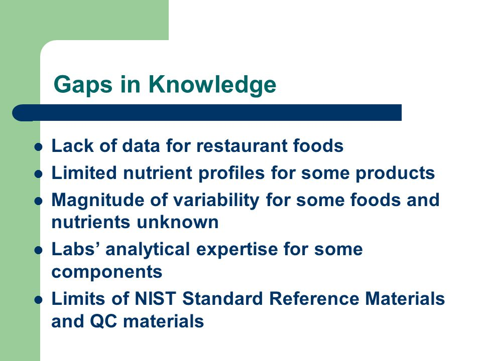 Gaps in Knowledge Lack of data for restaurant foods Limited nutrient profiles for some products Magnitude of variability for some foods and nutrients