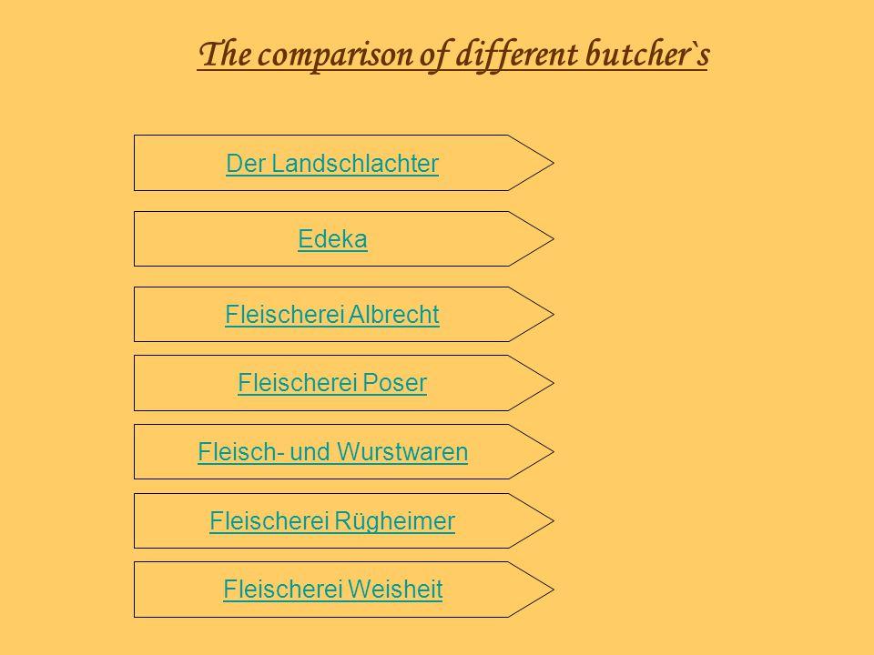 The comparison of different butcher`s Edeka Der Landschlachter Fleischerei Albrecht Fleischerei Poser Fleisch- und Wurstwaren Fleischerei Rügheimer Fl