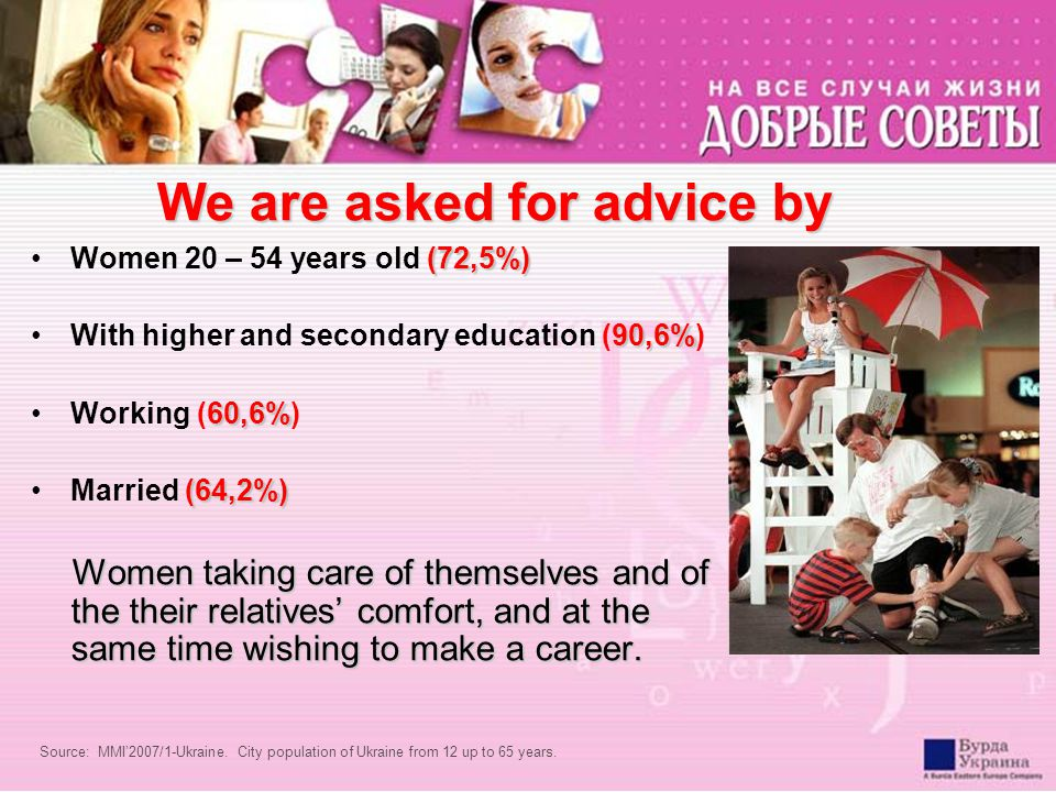 (72,5%)Women 20 – 54 years old (72,5%) 90,6%With higher and secondary education (90,6%) 60,6%Working (60,6%) (64,2%)Married (64,2%) Women taking care of themselves and of the their relatives comfort, and at the same time wishing to make a career.