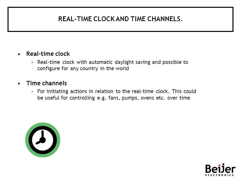 Real-time clock –Real-time clock with automatic daylight saving and possible to configure for any country in the world Time channels –For initiating a