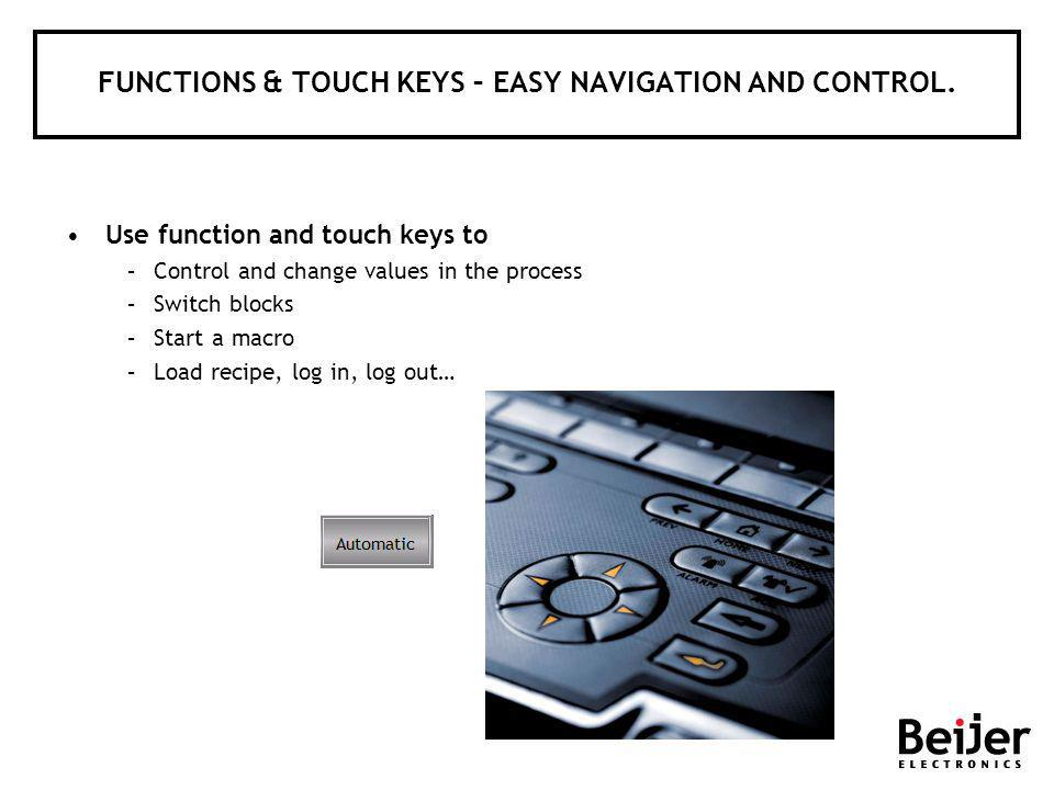 FUNCTIONS & TOUCH KEYS – EASY NAVIGATION AND CONTROL. Use function and touch keys to –Control and change values in the process –Switch blocks –Start a