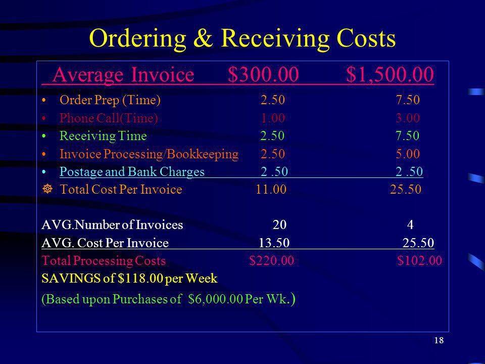 17 True Costs: Placing, Receiving and Processing Orders The True Cost of Time and Production: Order Preparation Order Placement Receiving Processing/Bookkeeping Postage, Bank Charges, etc.