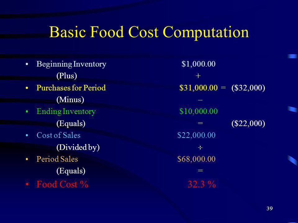 38 Basic Food Cost Computation Beginning Inventory (Plus) Purchases for Period (Minus) Ending Inventory (Equals) Cost of Sales (Divided by) Period Sales (Equals) Food Cost % $___________________ + $___________________ = ( ) _ $___________________ = ( ) $___________________ $___________________ = ____________________%
