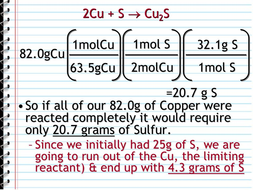 2Cu + S Cu 2 S 82.0gCu 1molCu 63.5gCu 1mol S 2molCu 32.1g S 1mol S =20.7 g S So if all of our 82.0g of Copper were reacted completely it would require