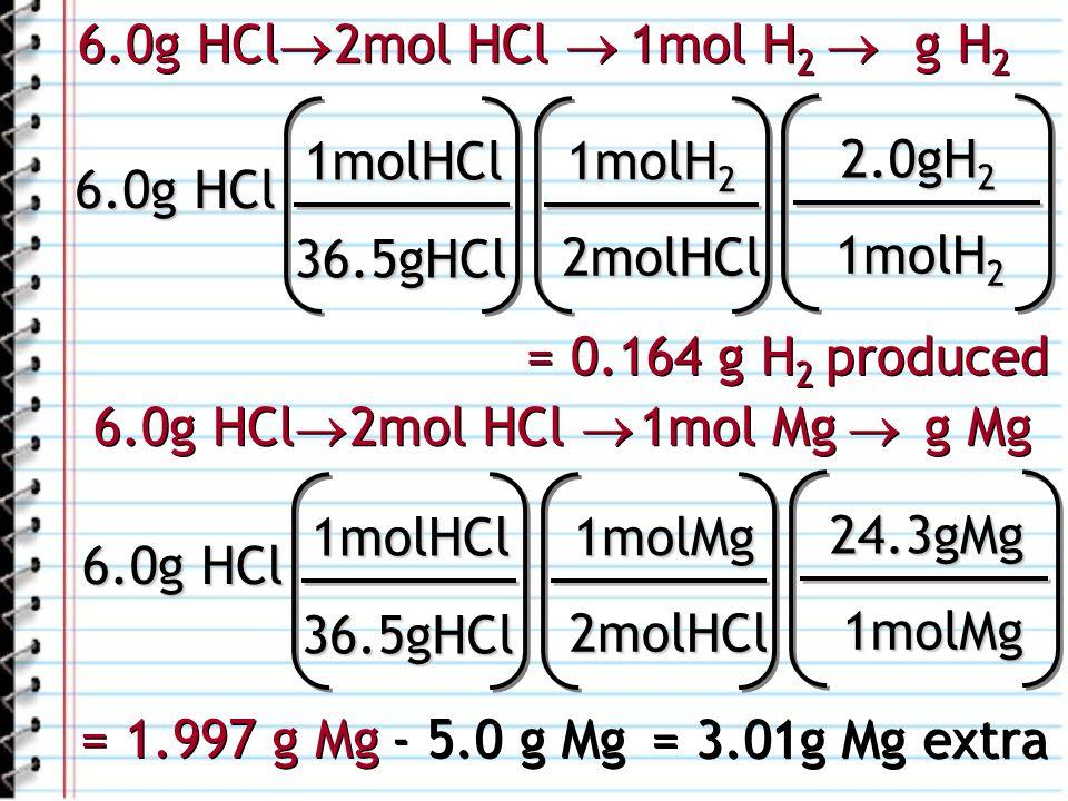 6.0g HCl 1molHCl 36.5gHCl 1molH 2 2molHCl 2.0gH 2 1molH 2 = 0.164 g H 2 produced 6.0g HCl 2mol HCl 1mol H 2 g H 2 6.0g HCl 1molHCl 36.5gHCl 1molMg 2molHCl 24.3gMg 1molMg = 1.997 g Mg 6.0g HCl 2mol HCl 1mol Mg g Mg - 5.0 g Mg = 3.01g Mg extra