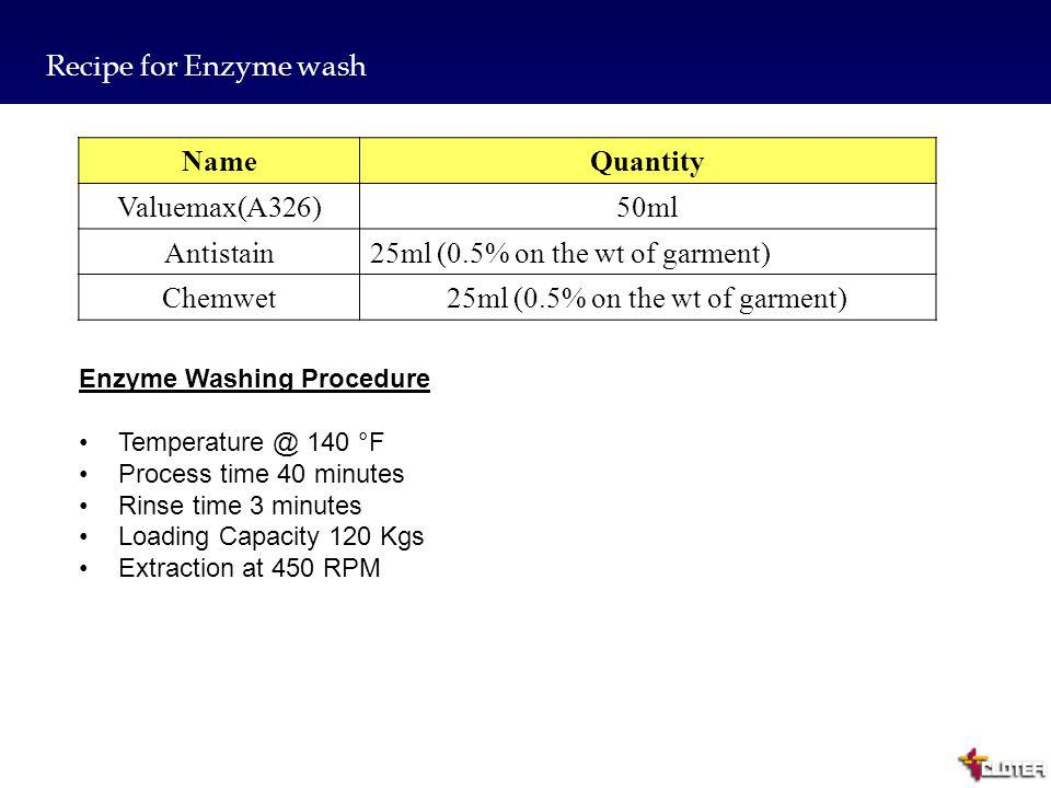 10 Recipe for Enzyme wash NameQuantity Valuemax(A326)50ml Antistain25ml (0.5% on the wt of garment) Chemwet25ml (0.5% on the wt of garment) Enzyme Was