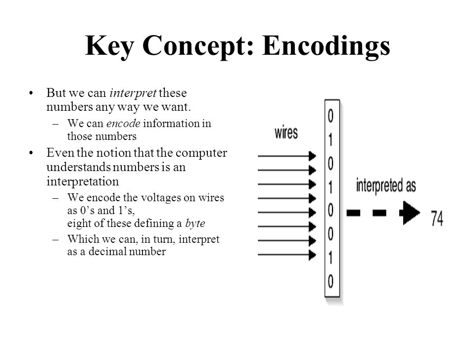 Key Concept: Encodings But we can interpret these numbers any way we want.