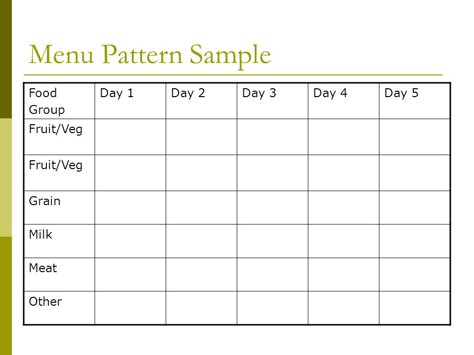 Menu Pattern Sample Food Group Day 1Day 2Day 3Day 4Day 5 Fruit/Veg Grain Milk Meat Other