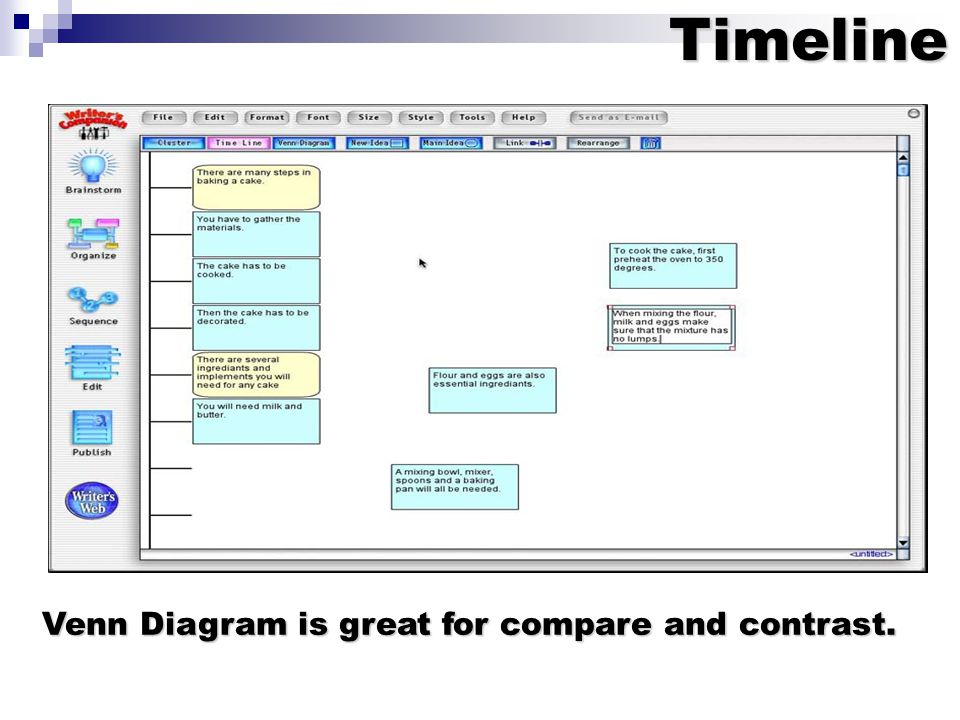 Timeline Venn Diagram is great for compare and contrast.