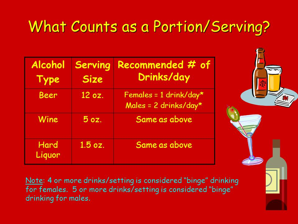 What Counts as a Portion/Serving? Alcohol Type Serving Size Recommended # of Drinks/day Beer12 oz. Females = 1 drink/day* Males = 2 drinks/day* Wine5