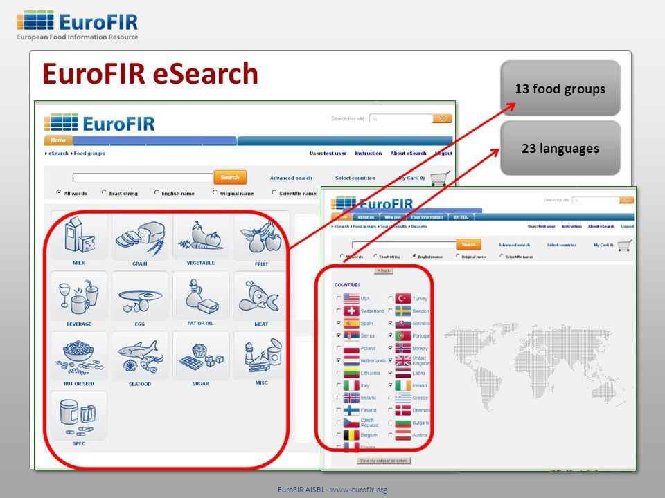 EuroFIR AISBL - www.eurofir.org 13 food groups EuroFIR eSearch 23 languages