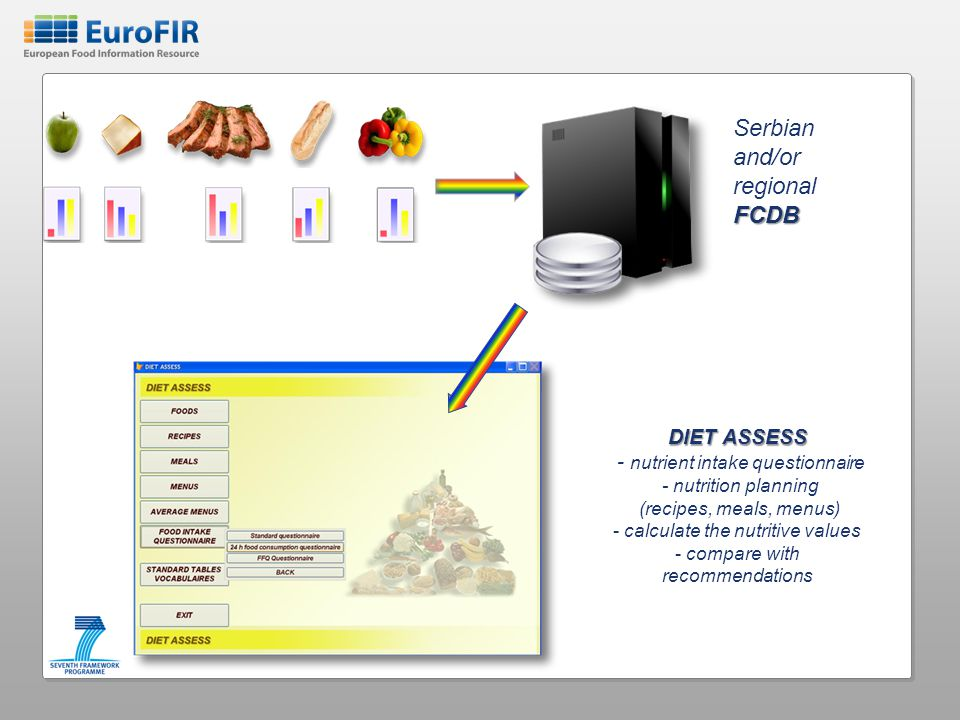 FCDB Serbian and/or regional FCDB DIET ASSESS - nutrient intake questionnaire - nutrition planning (recipes, meals, menus) - calculate the nutritive values - compare with recommendations
