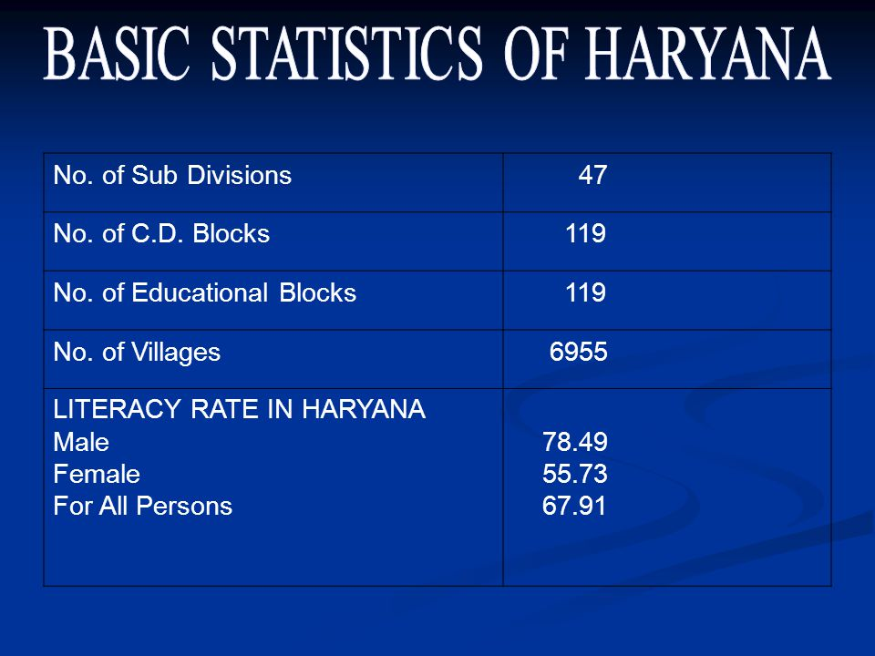 No. of Sub Divisions 47 No. of C.D. Blocks 119 No.
