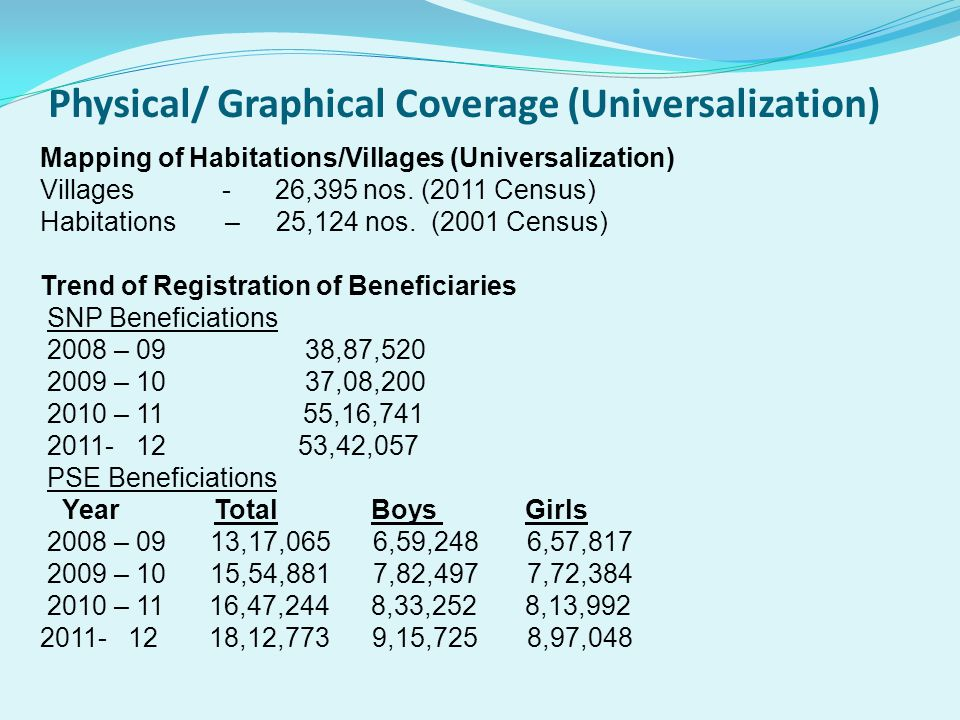 Physical/ Graphical Coverage (Universalization) Mapping of Habitations/Villages (Universalization) Villages - 26,395 nos. (2011 Census) Habitations –