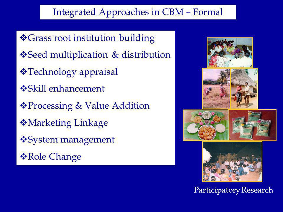 Grass root institution building Seed multiplication & distribution Technology appraisal Skill enhancement Processing & Value Addition Marketing Linkage System management Role Change Integrated Approaches in CBM – Formal Participatory Research