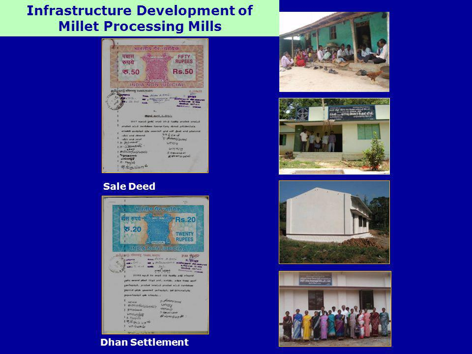 Infrastructure Development of Millet Processing Mills Sale Deed Dhan Settlement