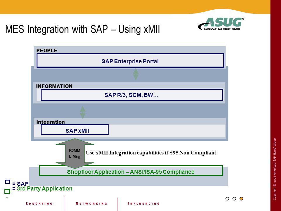 MES Integration with SAP – Using xMII PEOPLE INFORMATION SAP R/3, SCM, BW… SAP Enterprise Portal Integration SAP xMII = SAP Shopfloor Application – ANSI/ISA-95 Compliance B2MM L Msg = 3rd Party Application Use xMII Integration capabilities if S95 Non Compliant