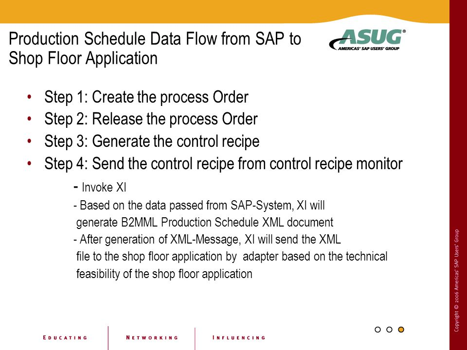 Production Schedule Data Flow from SAP to Shop Floor Application Step 1: Create the process Order Step 2: Release the process Order Step 3: Generate the control recipe Step 4: Send the control recipe from control recipe monitor - Invoke XI - Based on the data passed from SAP-System, XI will generate B2MML Production Schedule XML document - After generation of XML-Message, XI will send the XML file to the shop floor application by adapter based on the technical feasibility of the shop floor application