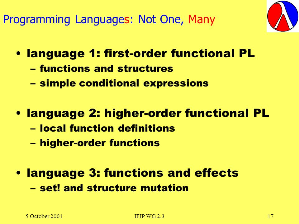 5 October 2001IFIP WG 2.317 Programming Languages: Not One, Many language 1: first-order functional PL –functions and structures –simple conditional expressions language 2: higher-order functional PL –local function definitions –higher-order functions language 3: functions and effects –set.
