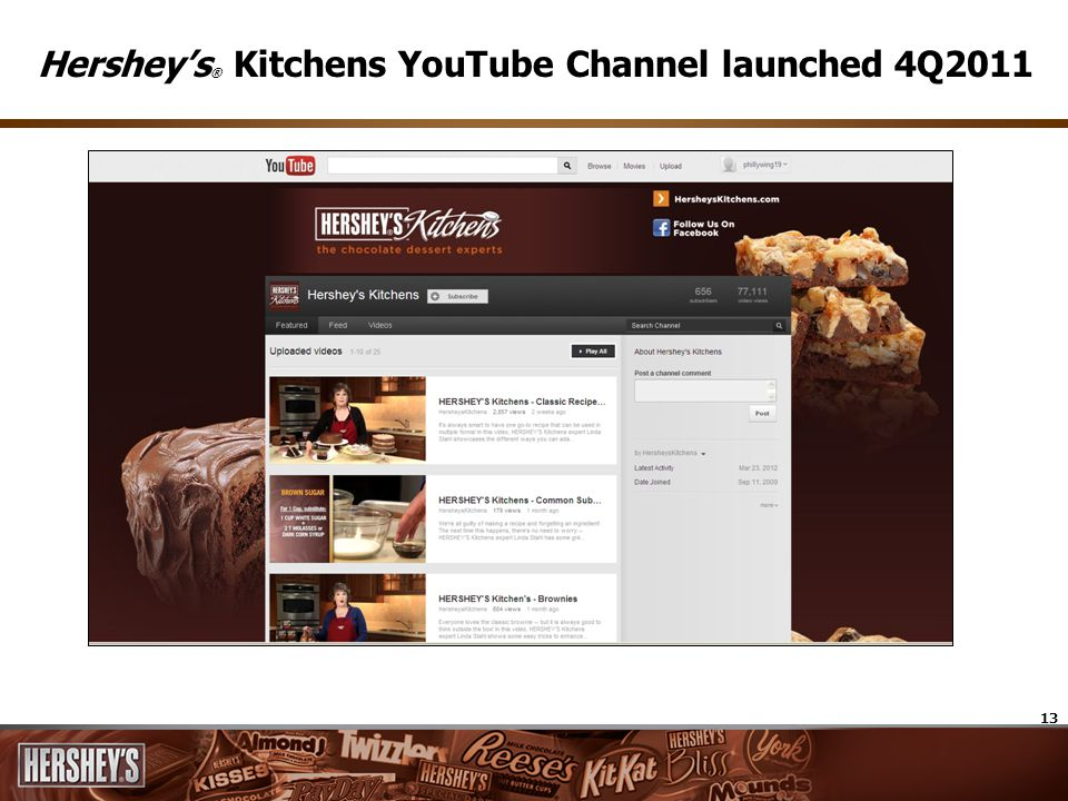 13 Hersheys ® Kitchens YouTube Channel launched 4Q2011