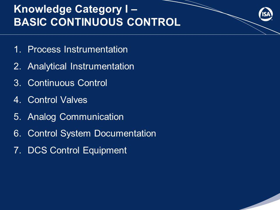 Knowledge Category I – BASIC CONTINUOUS CONTROL 1.Process Instrumentation 2.Analytical Instrumentation 3.Continuous Control 4.Control Valves 5.Analog Communication 6.Control System Documentation 7.DCS Control Equipment