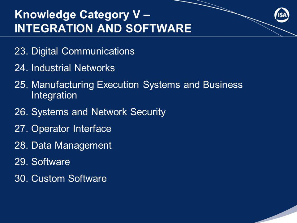 Knowledge Category V – INTEGRATION AND SOFTWARE 23.Digital Communications 24.Industrial Networks 25.Manufacturing Execution Systems and Business Integration 26.Systems and Network Security 27.Operator Interface 28.Data Management 29.Software 30.Custom Software