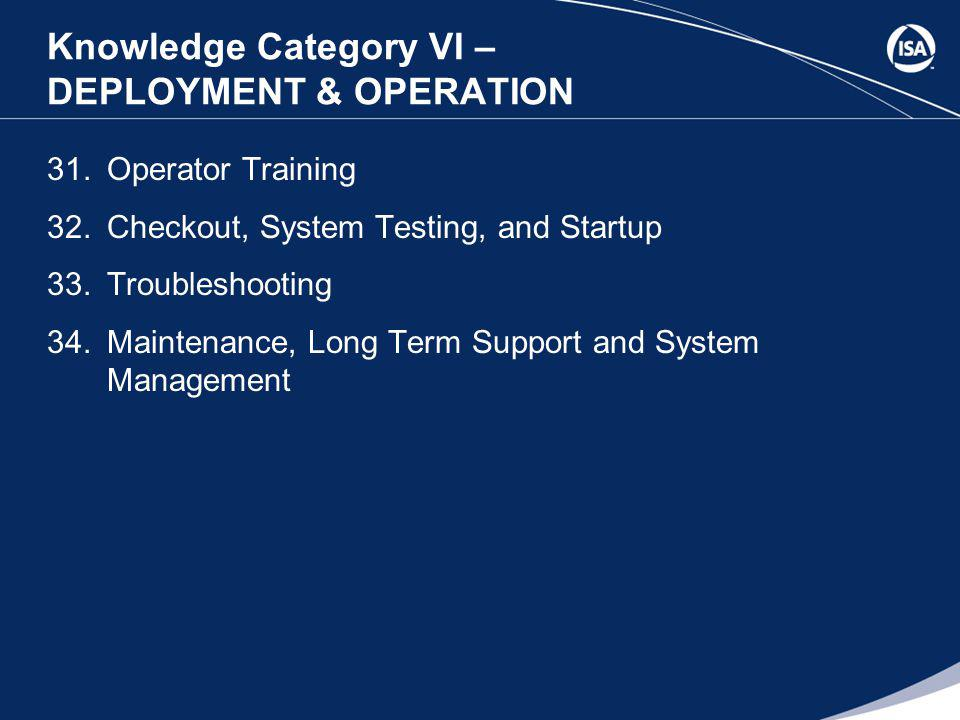 Knowledge Category VI – DEPLOYMENT & OPERATION 31.Operator Training 32.Checkout, System Testing, and Startup 33.Troubleshooting 34.Maintenance, Long Term Support and System Management