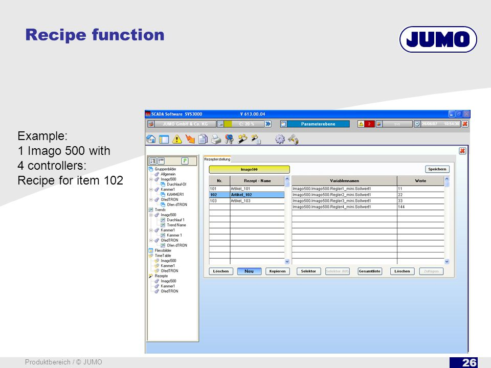 26 Produktbereich / © JUMO Recipe function Example: 1 Imago 500 with 4 controllers: Recipe for item 102