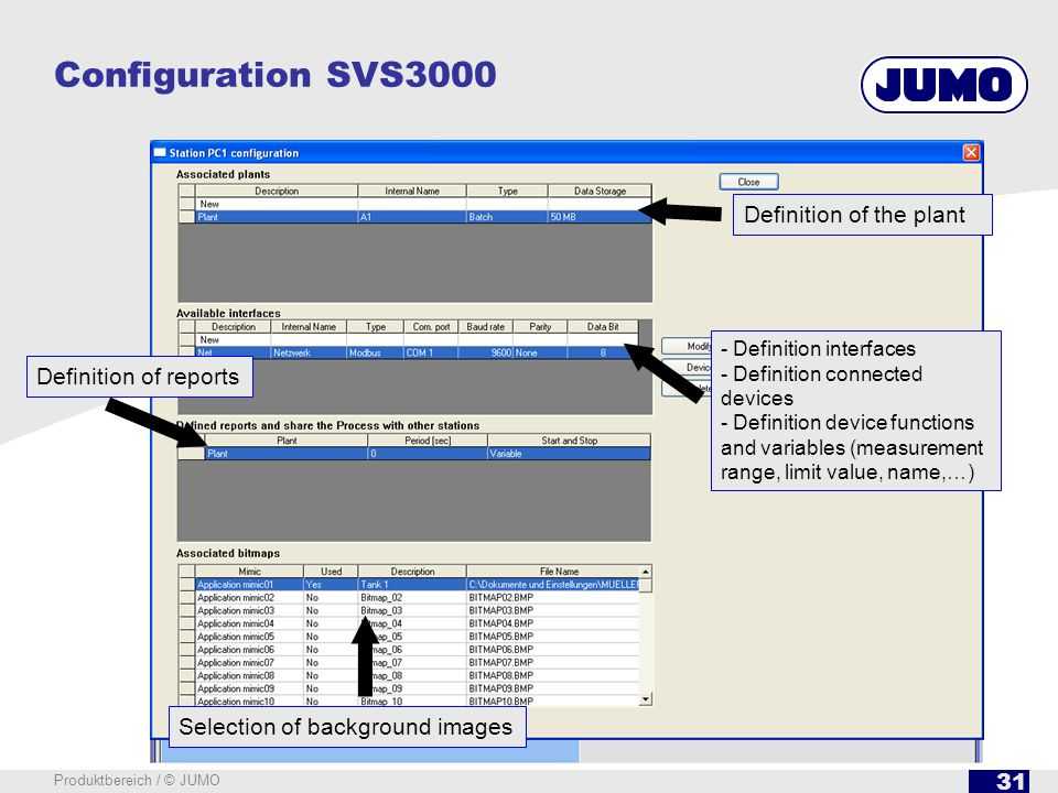 31 Produktbereich / © JUMO Definition of reports - Definition interfaces - Definition connected devices - Definition device functions and variables (m
