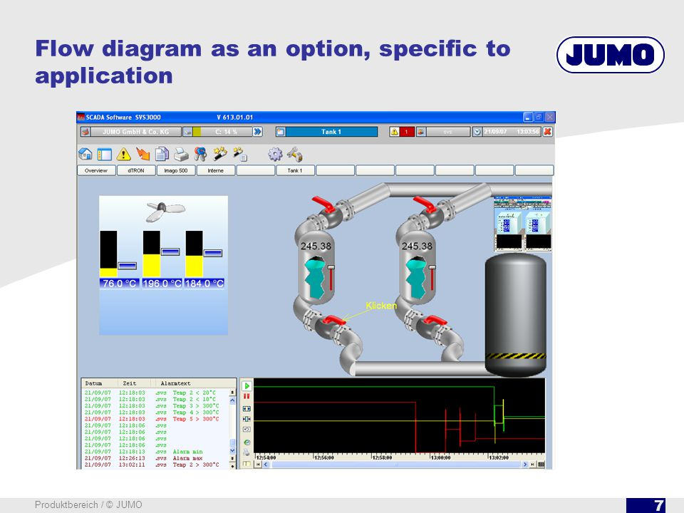 7 Produktbereich / © JUMO Flow diagram as an option, specific to application