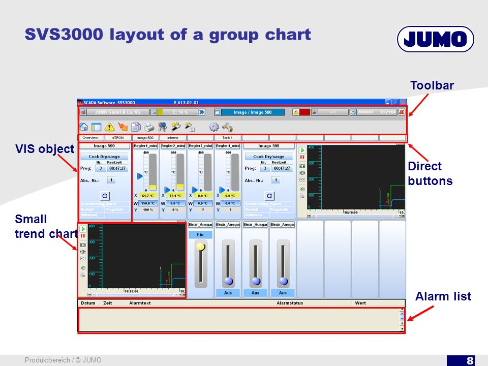 39 Produktbereich / © JUMO SVS3000 update possibility, prices Update tool is planned to be implemented in SVS3000 from version 2 on.