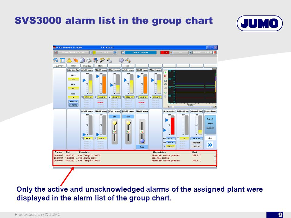 9 Produktbereich / © JUMO SVS3000 alarm list in the group chart Only the active and unacknowledged alarms of the assigned plant were displayed in the