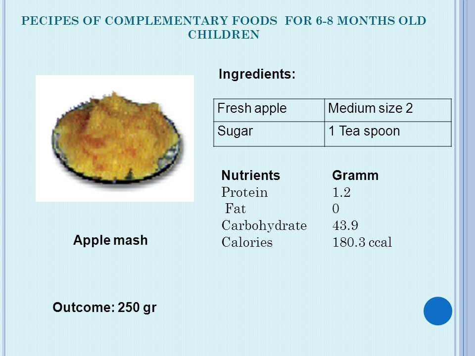 PECIPES OF COMPLEMENTARY FOODS FOR 6-8 MONTHS OLD CHILDREN Ingredients: Outcome: 250 gr Apple mash Fresh appleMedium size 2 Sugar1 Tea spoon NutrientsGramm Protein1.2 Fat0 Carbohydrate43.9 Calories180.3 ccal