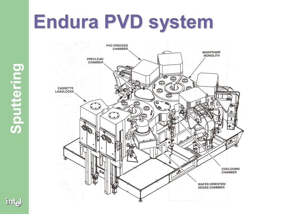 ® Sputtering Endura PVD system