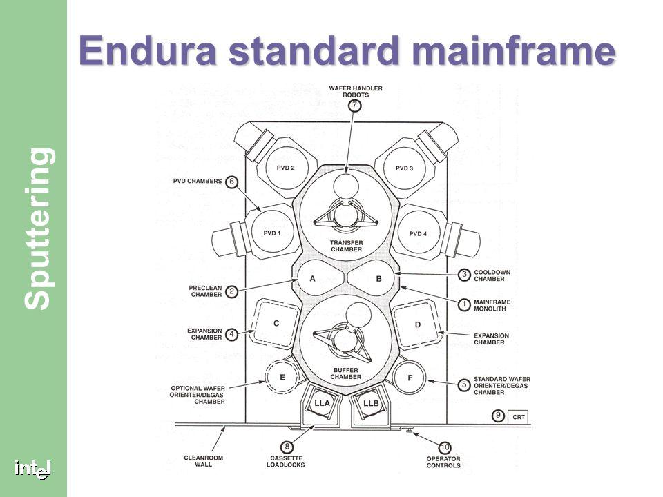 ® Sputtering Endura standard mainframe