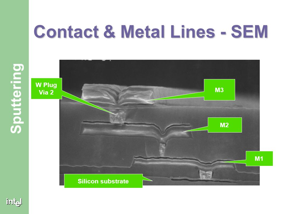 ® Sputtering Contact & Metal Lines - SEM M3 M2 M1 W Plug Via 2 Silicon substrate