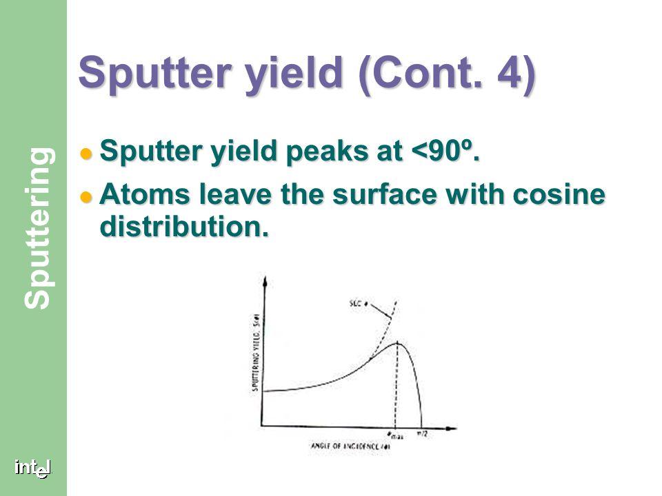 ® Sputtering Sputter yield (Cont.4) Sputter yield peaks at <90º.